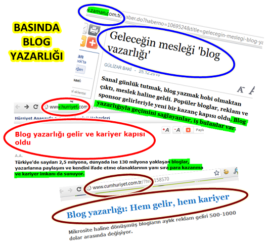 basinda blog Teoman Arslan ve Kadir Arda Koş ile Blog Ajans Eğitim Platformu