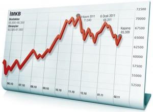 imkb borsa teknikleri 300x219 Borsa KY Teknikleri Kitabı ile Borsada Asla Kaybetmek Yok
